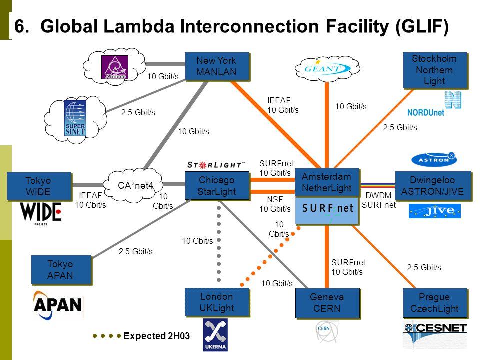 6. Global Lambda Interconnection Facility (GLIF)