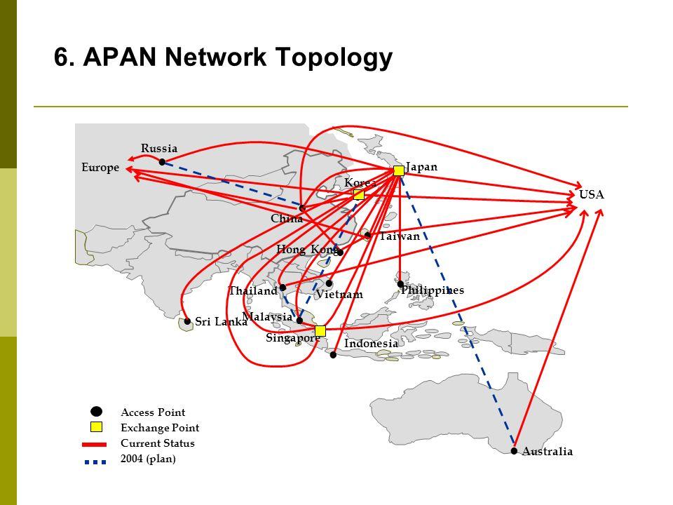 6. APAN Network Topology Russia Europe Japan Korea USA China Taiwan