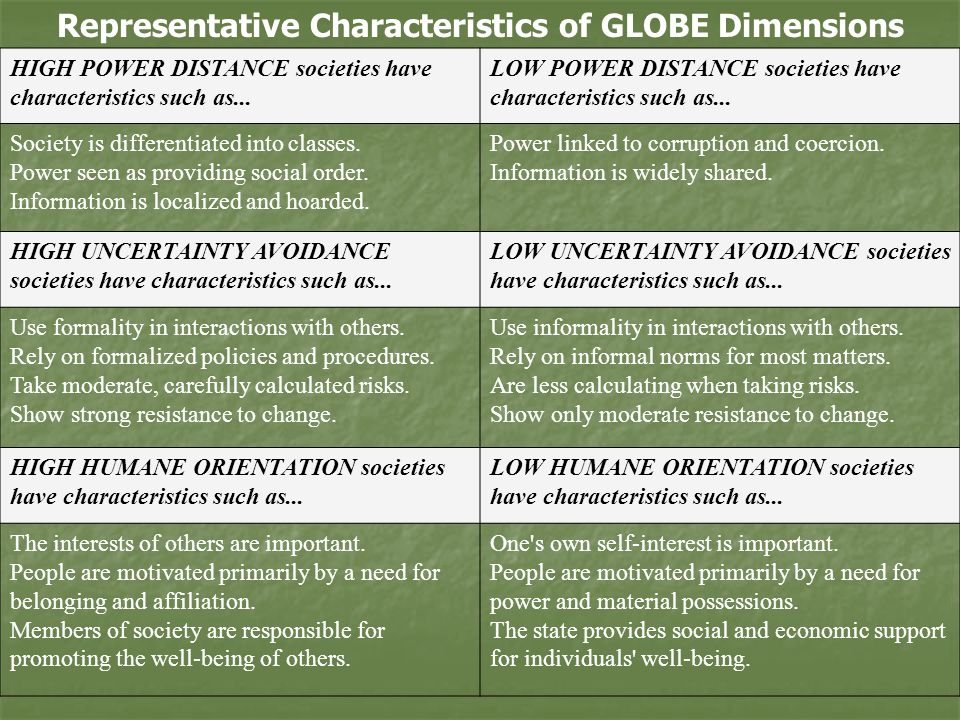 social differentiation Differentiated instruction for social studiesprovides twenty social studies lessons that cover advantage of a number of differentiation strategies.