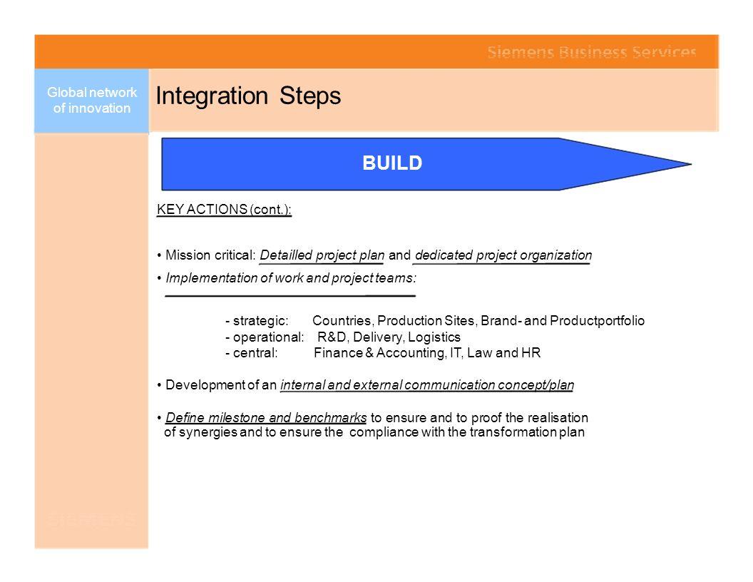 integration design document template - post merger integration plan template choice image