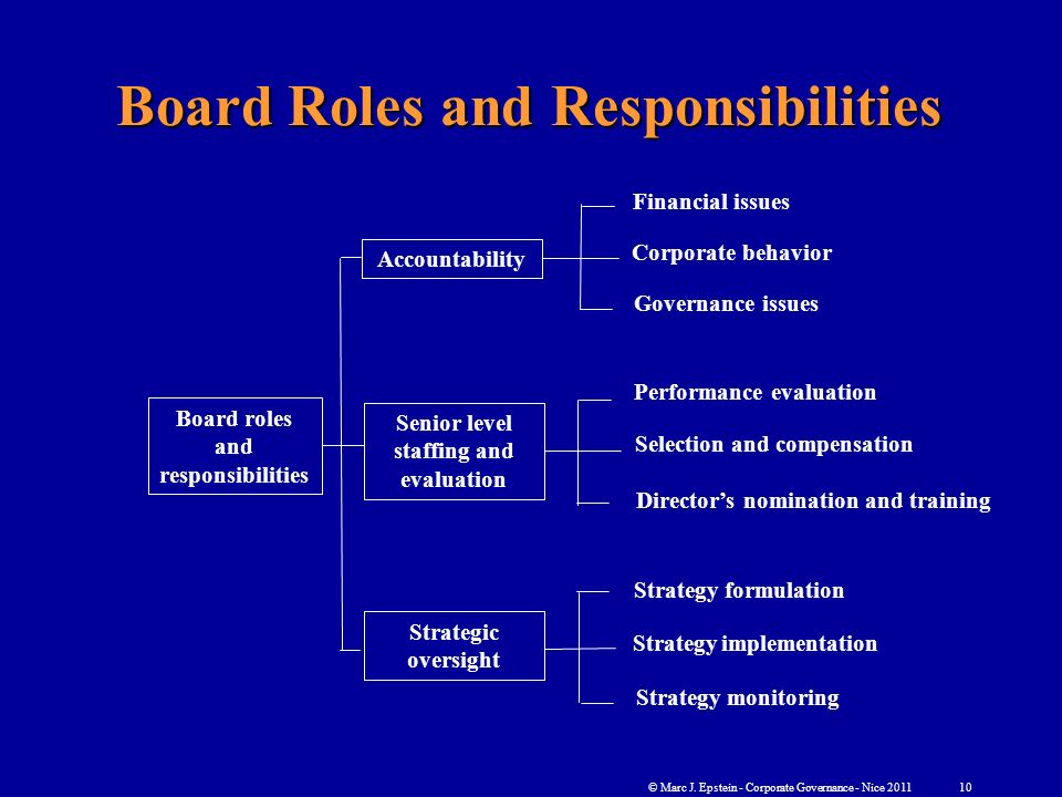 short introduction to roles responsibilities and This article provides a high-level introduction to atern: its structure & phases,  principles, roles & responsibilities and a brief look at the products the structure  of.
