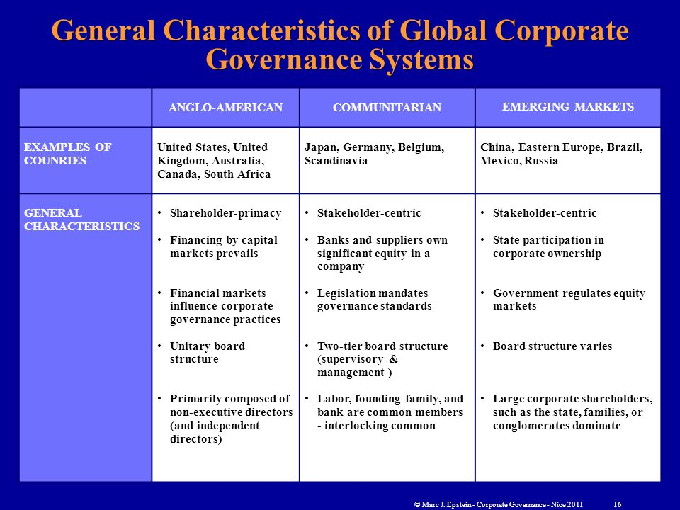 governing globally convergence differentiation or