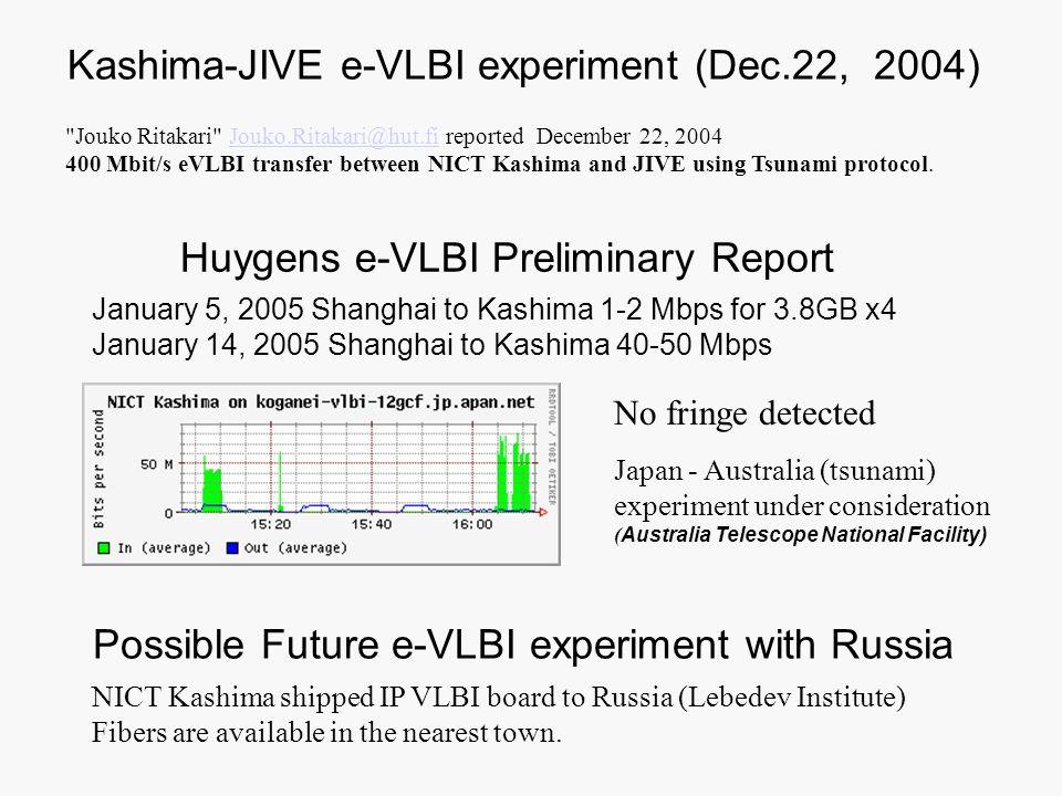 Huygens e-VLBI Preliminary Report