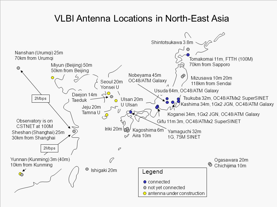 VLBI Antenna Locations in North-East Asia