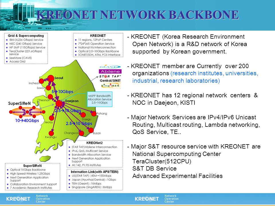 KREONET NETWORK BACKBONE