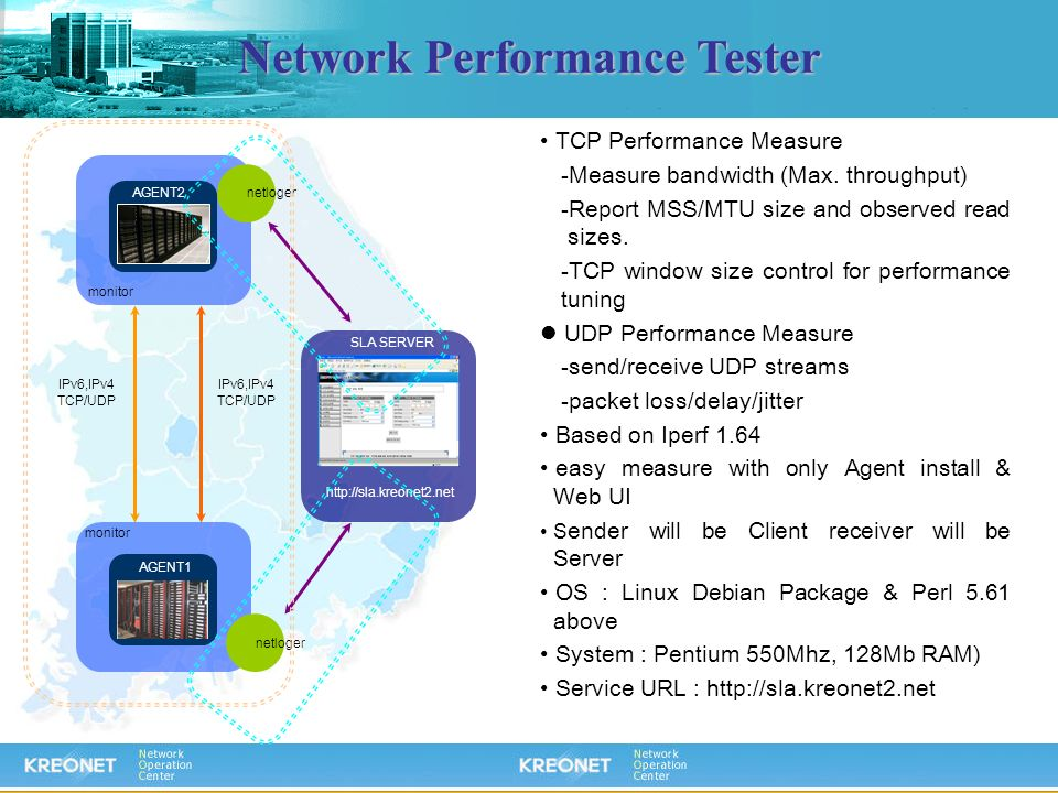 Network Performance Tester