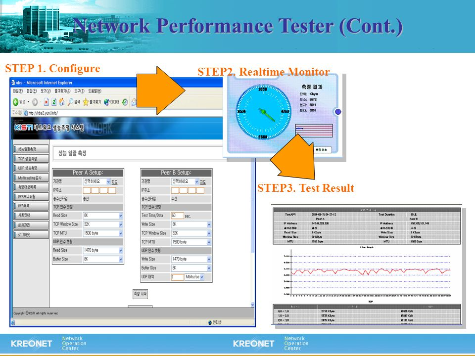 Network Performance Tester (Cont.)