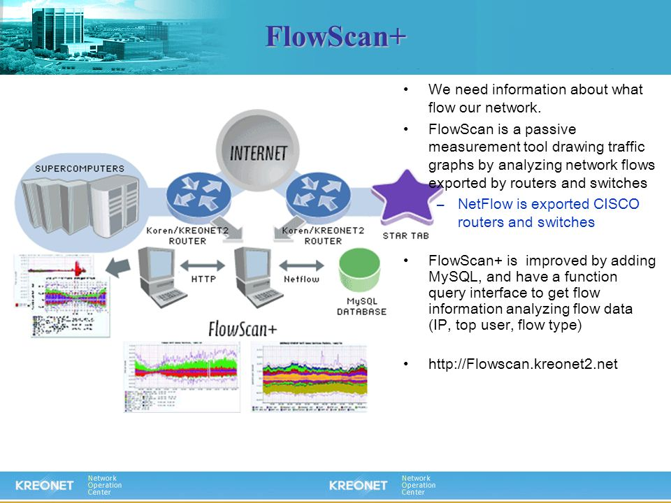 FlowScan+ We need information about what flow our network.