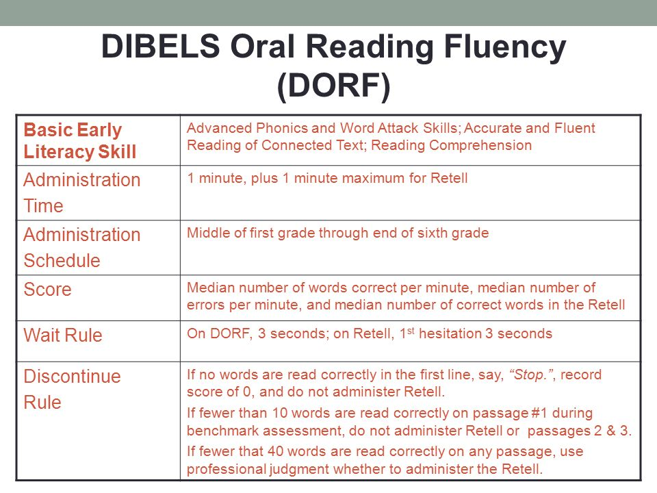 1st grade reading assessment pdf