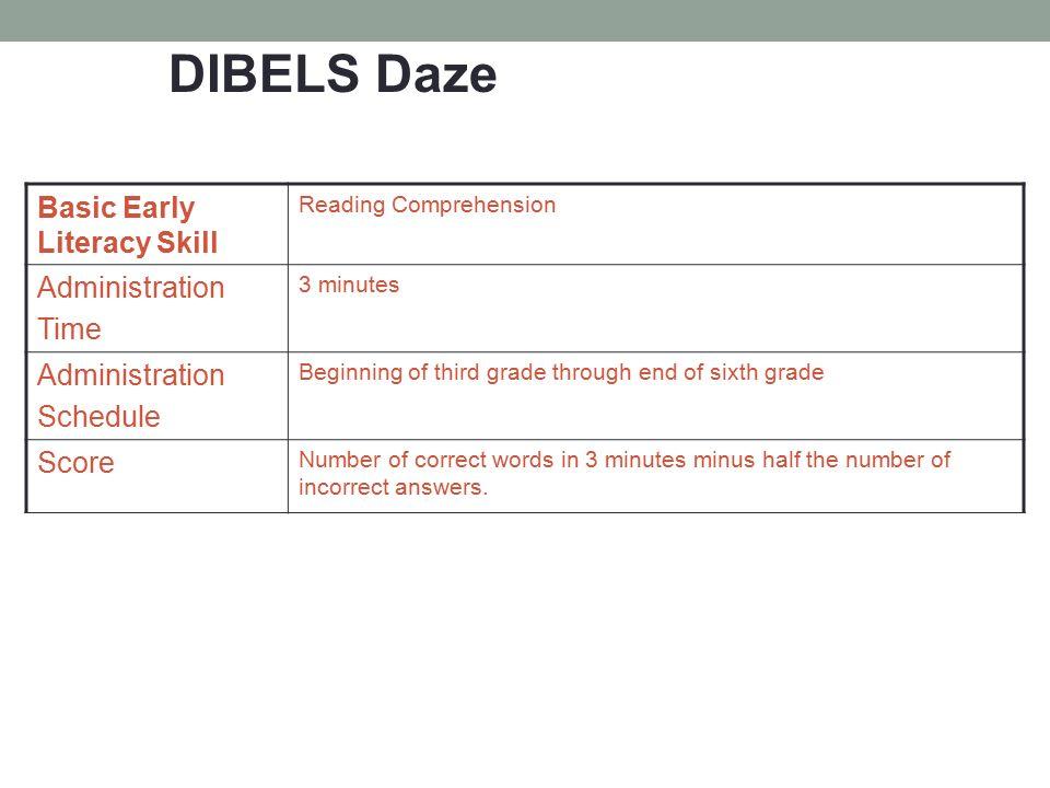 Worksheets For Third Grade Dibels on Ogy Worksheets High School