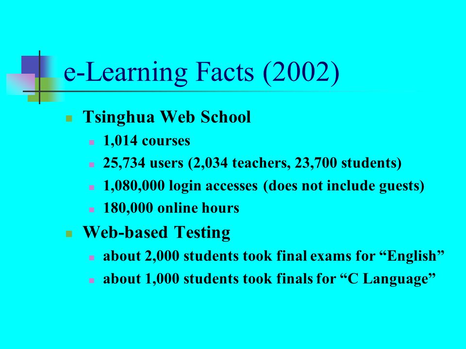 e-Learning Facts (2002) Tsinghua Web School Web-based Testing
