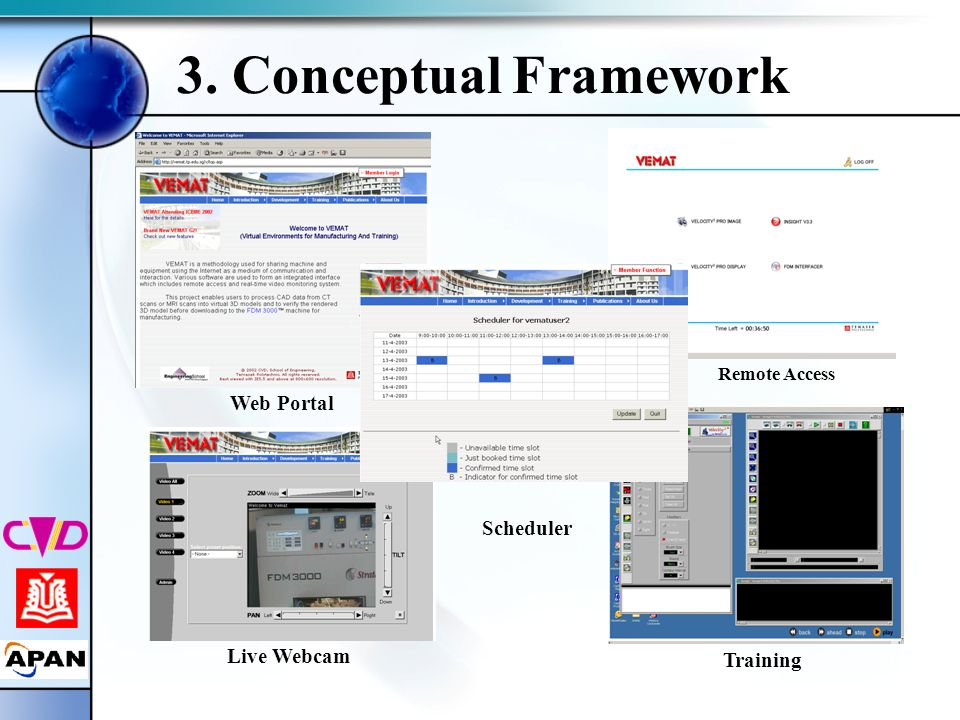 3. Conceptual Framework Web Portal Scheduler Live Webcam Training