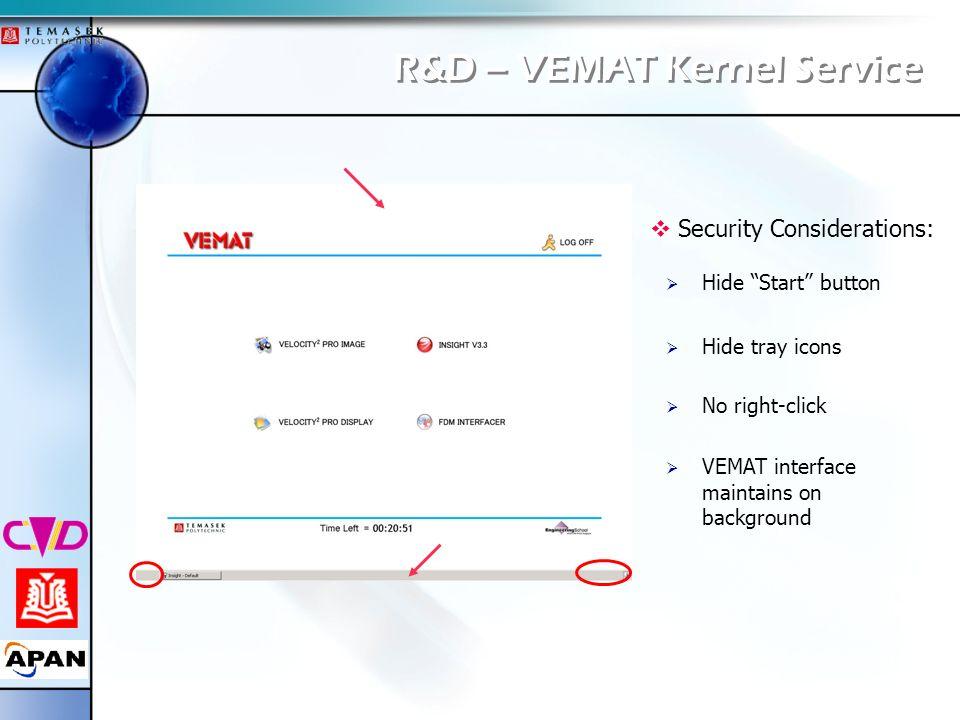 R&D – VEMAT Kernel Service