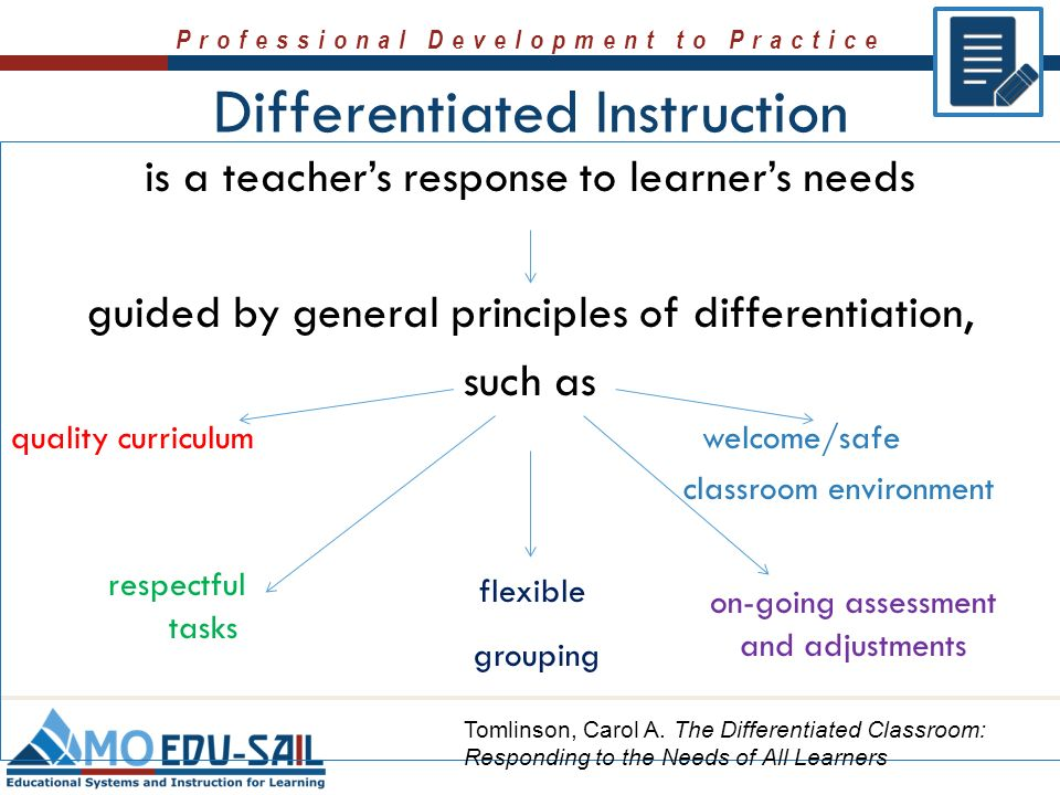 effective implementation of differentiated instruction Differentiated instruction is an approach that addresses student needs and preferences while also respecting the high demands of accountability in today's world of standards and standardized testing.