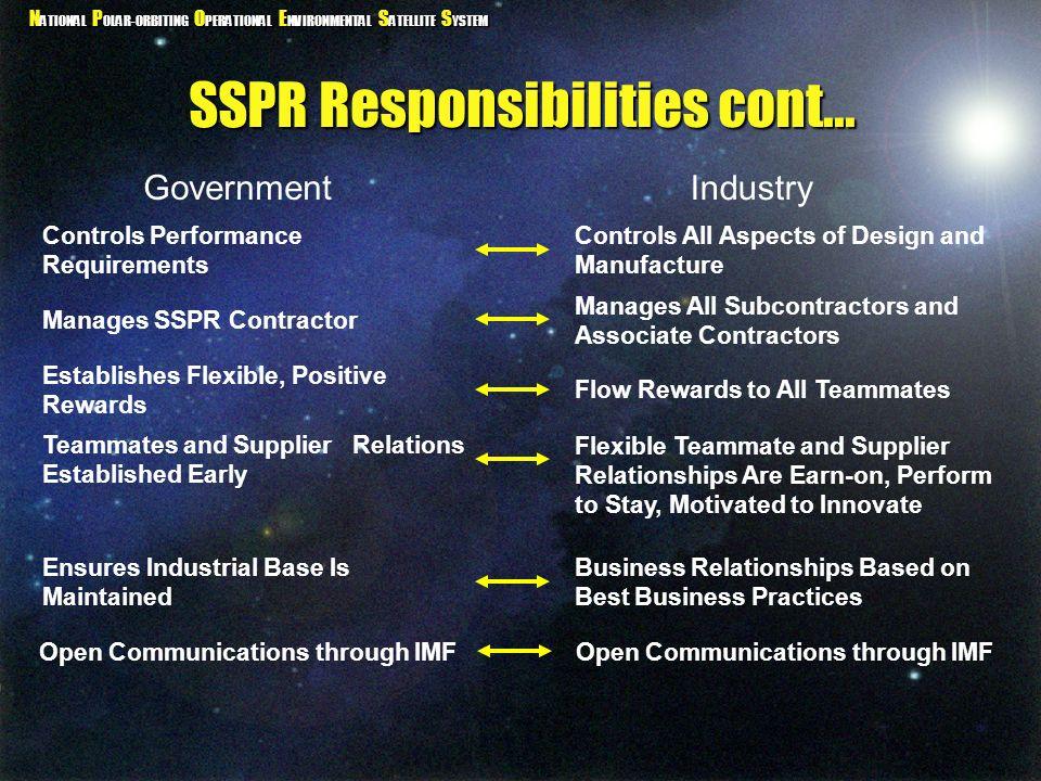 SSPR Responsibilities cont...