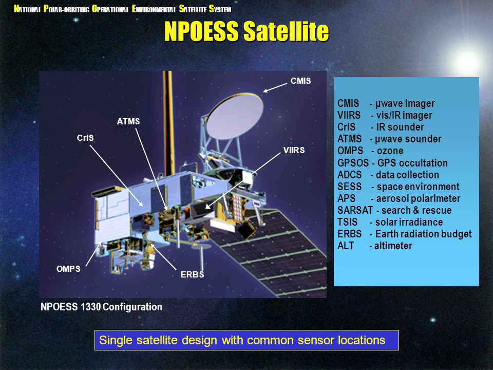 NPOESS Satellite Single satellite design with common sensor locations