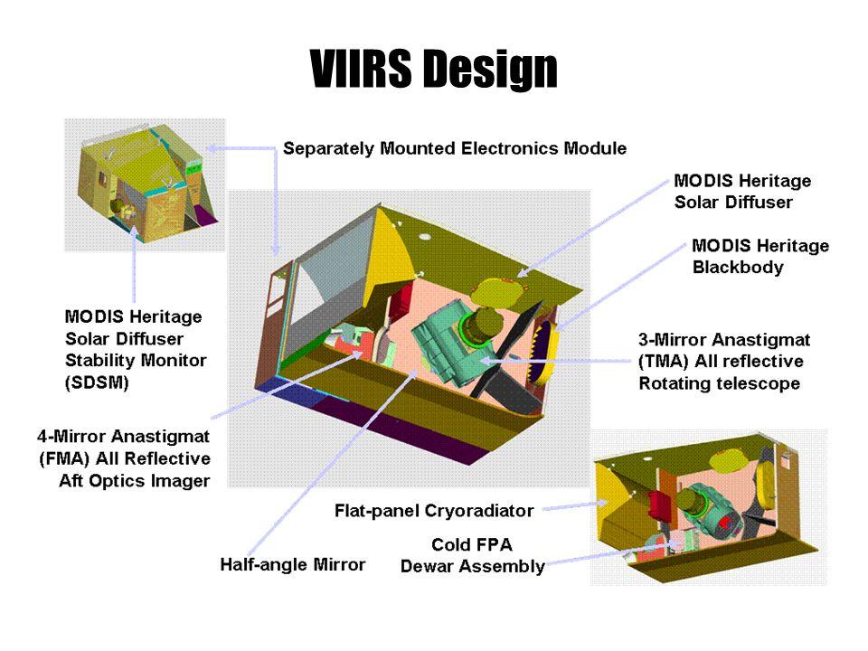 VIIRS Design