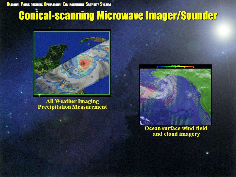 Precipitation Measurement Ocean surface wind field
