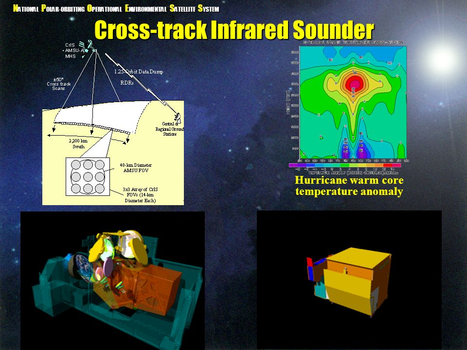 Cross-track Infrared Sounder