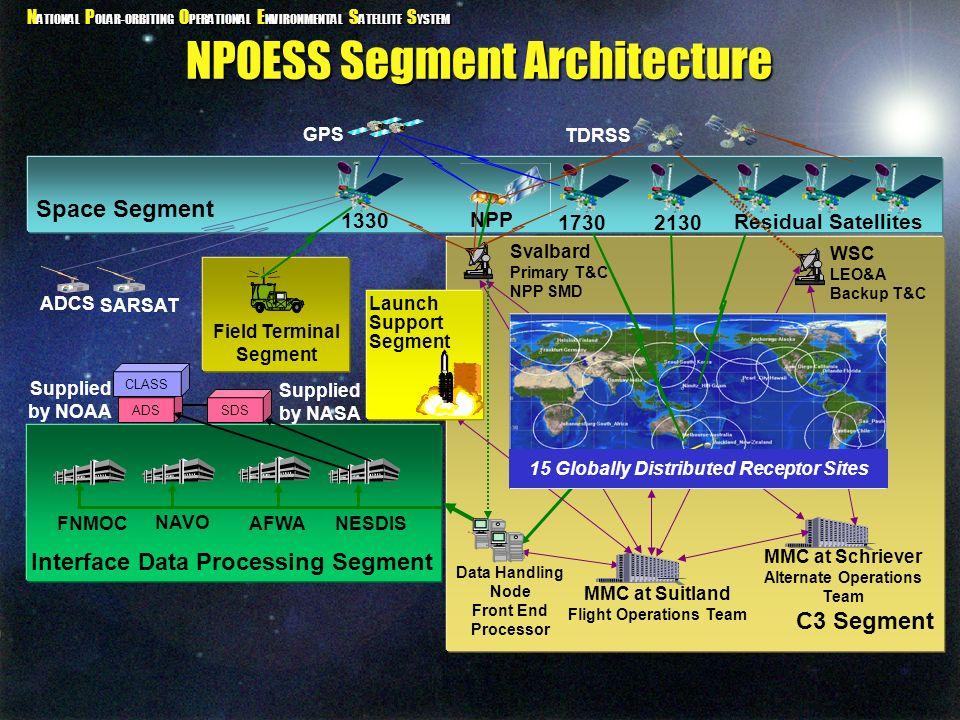 NPOESS Segment Architecture
