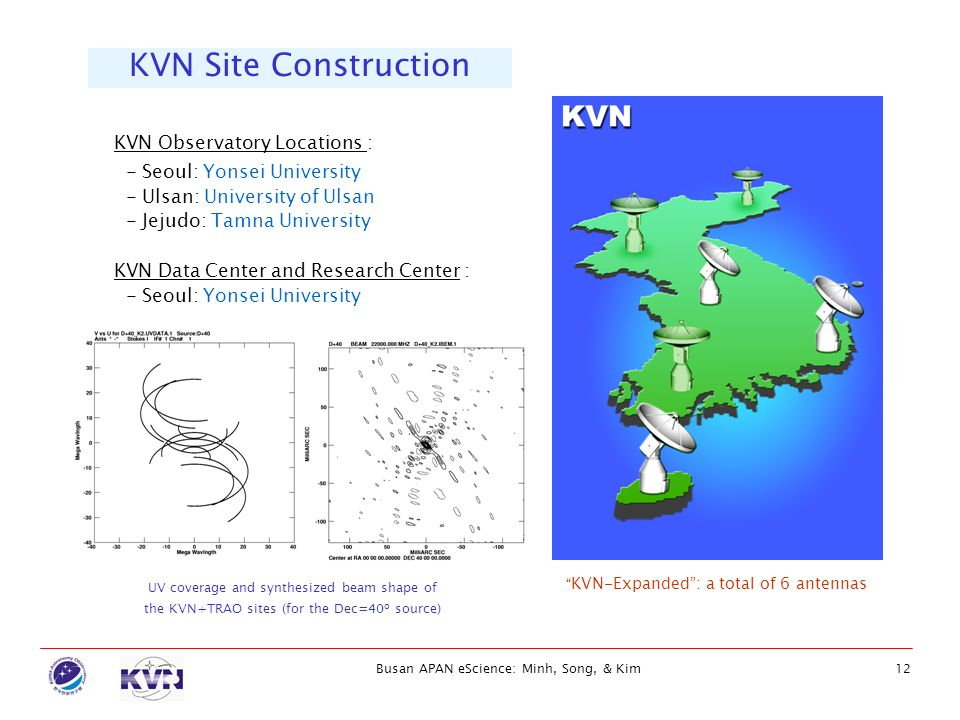 KVN Site Construction KVN Observatory Locations :