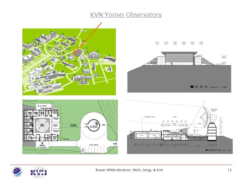 KVN Yonsei Observatory