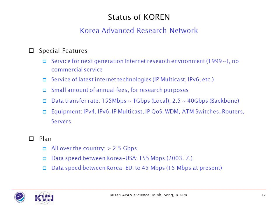Status of KOREN Korea Advanced Research Network