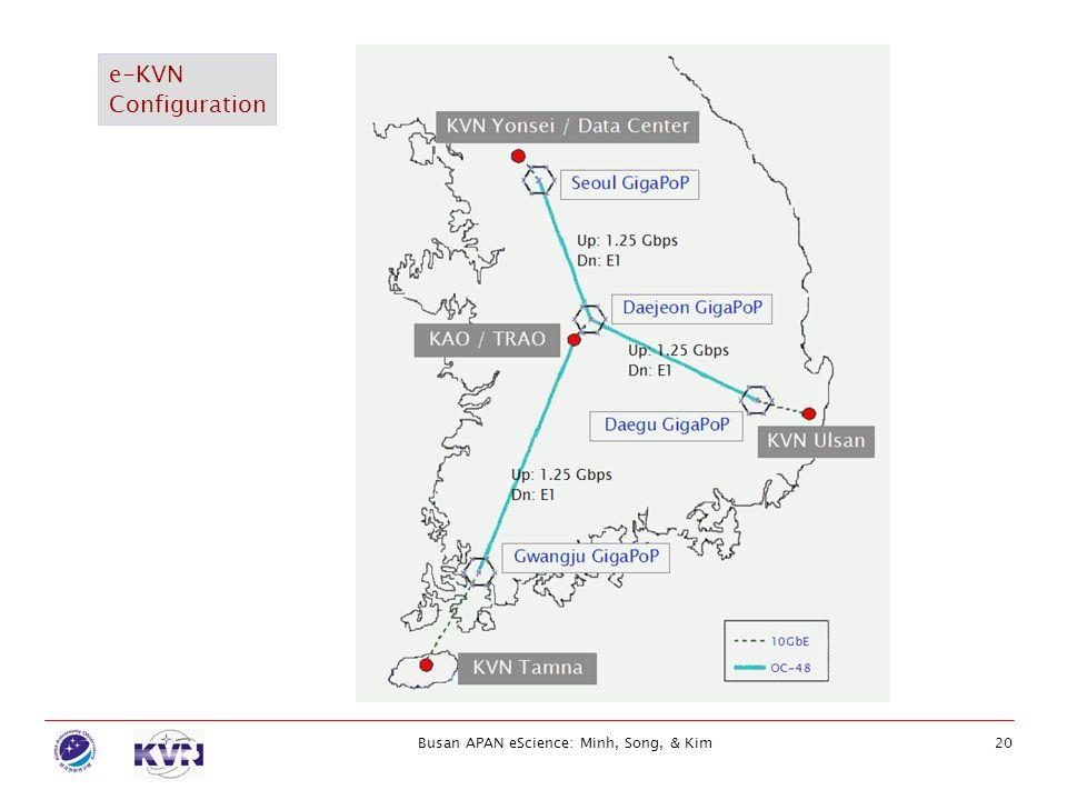 Busan APAN eScience: Minh, Song, & Kim