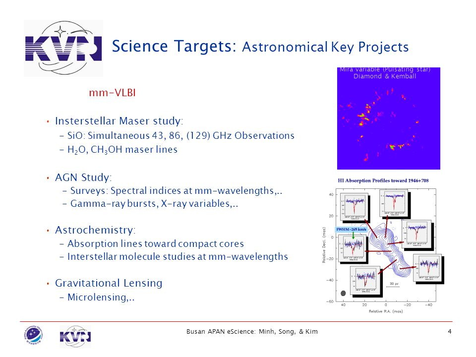 Science Targets: Astronomical Key Projects
