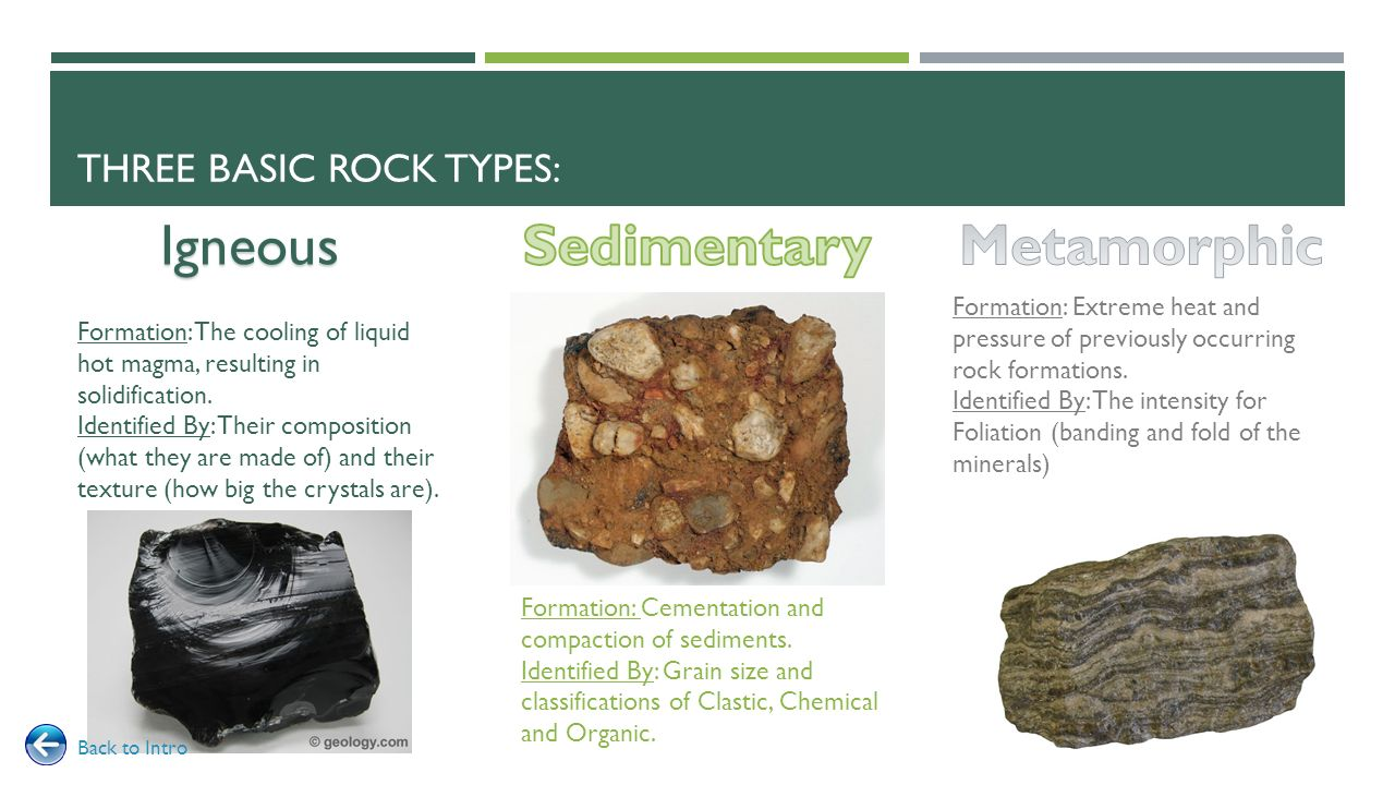 Three types of rock