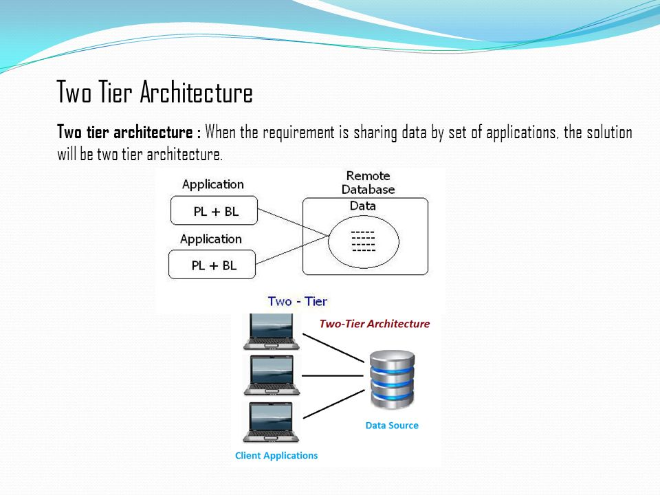 Quality assurance functional automation testing ppt for Architecture 2 tiers