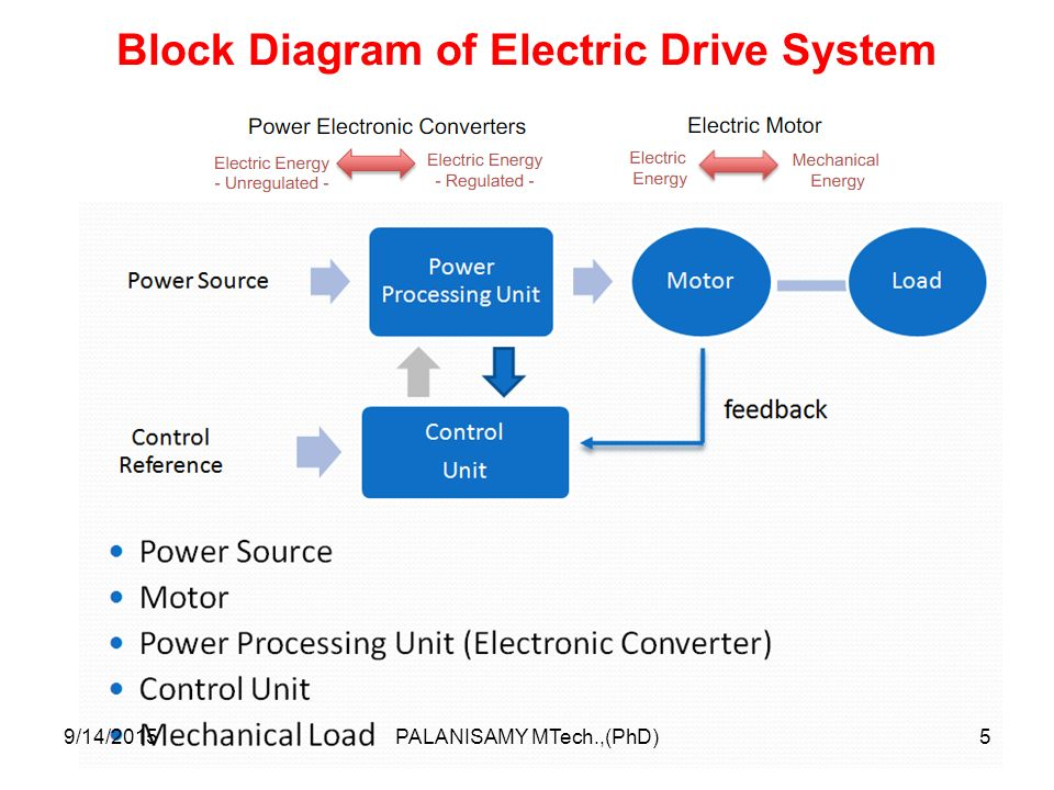 level 2 ev charger wiring diagram ev charger security