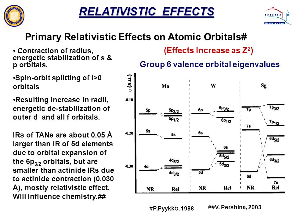 relativistic effect in chemistry pdf
