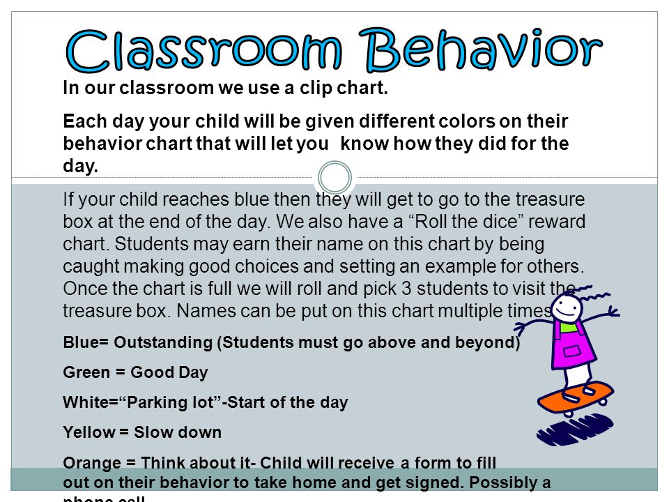 Classroom Behavior In our classroom we use a clip chart.