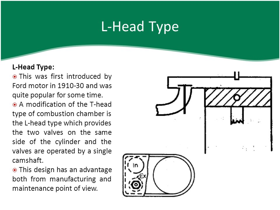 Internal Combustion Engines ppt download – L Head Engine Diagram