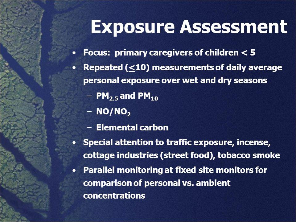 Exposure Assessment Focus: primary caregivers of children < 5