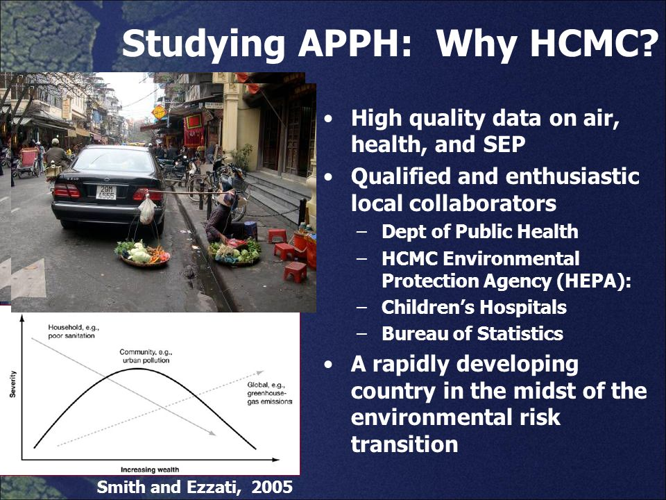 Studying APPH: Why HCMC