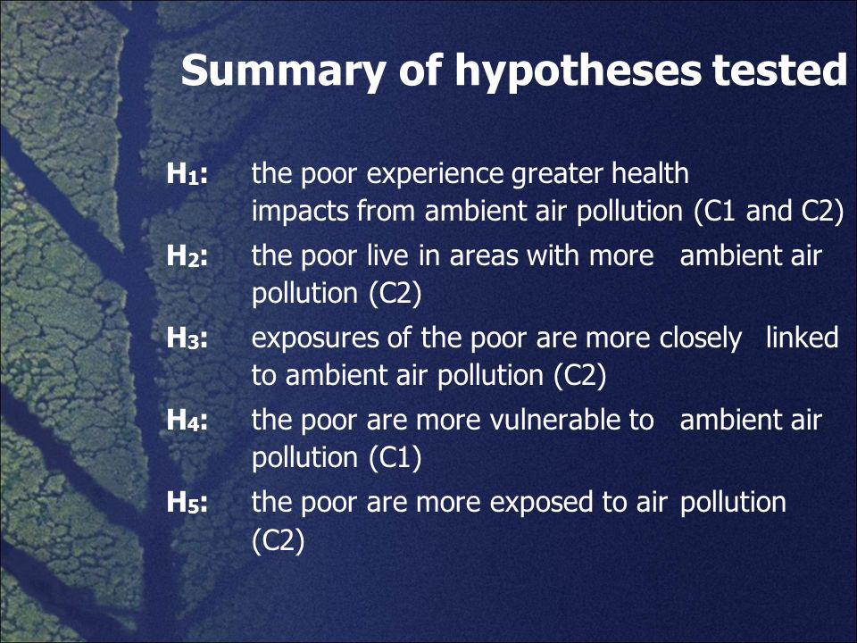 Summary of hypotheses tested