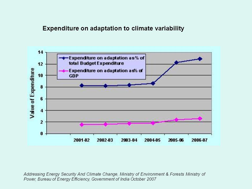 Expenditure on adaptation to climate variability