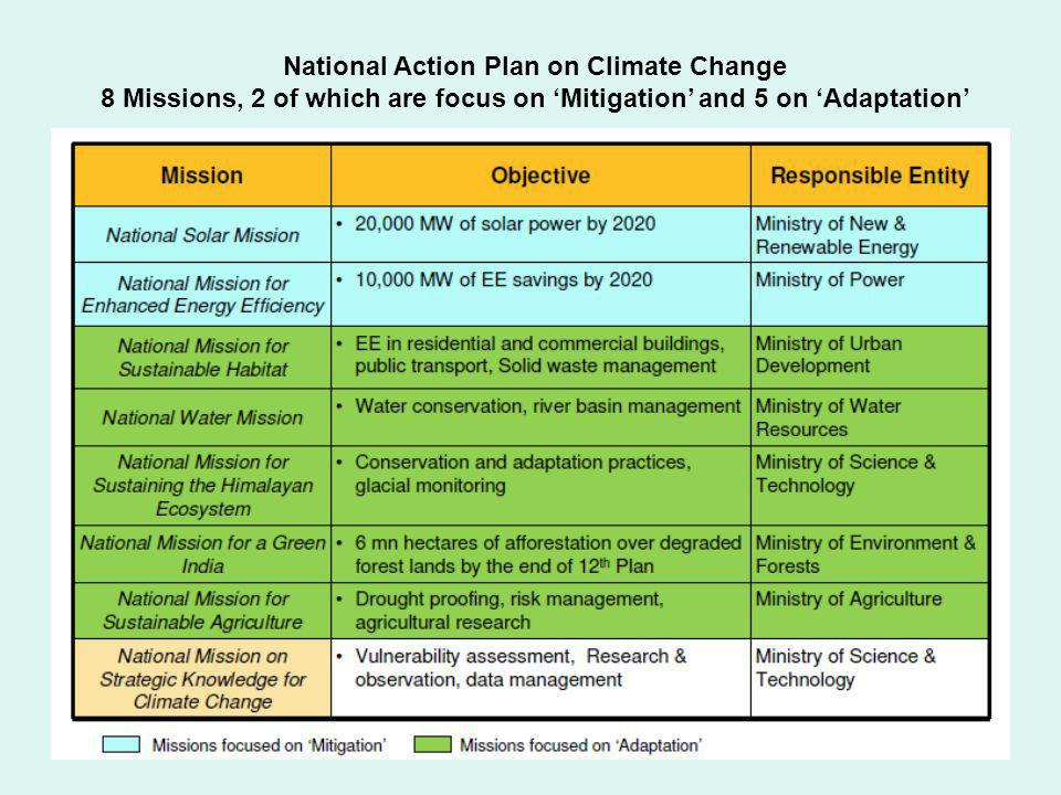 National Action Plan on Climate Change