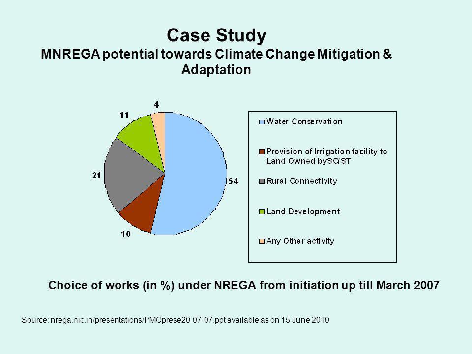 MNREGA potential towards Climate Change Mitigation & Adaptation