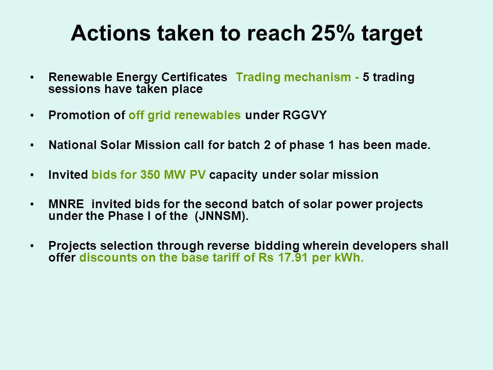 Actions taken to reach 25% target