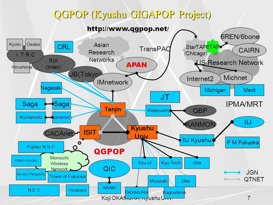 QGPOP (Kyushu GIGAPOP Project)