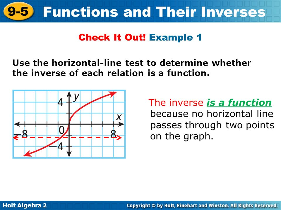 High School: Functions » Introduction