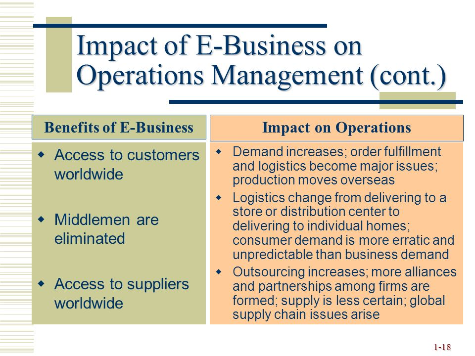 effects of globalisation on operations management Supply chain management: in commerce, supply chain management, the management of the flow of goods and services, involves the movement and storage of raw materials, of work-in-process inventory, and of finished goods from point of origin to point of consumption it's the broad range of activities required to plan, control and execute a product's flow, from acquiring raw materials and production through distribution to the final customer, in the most streamlined and cost-effective way possible.