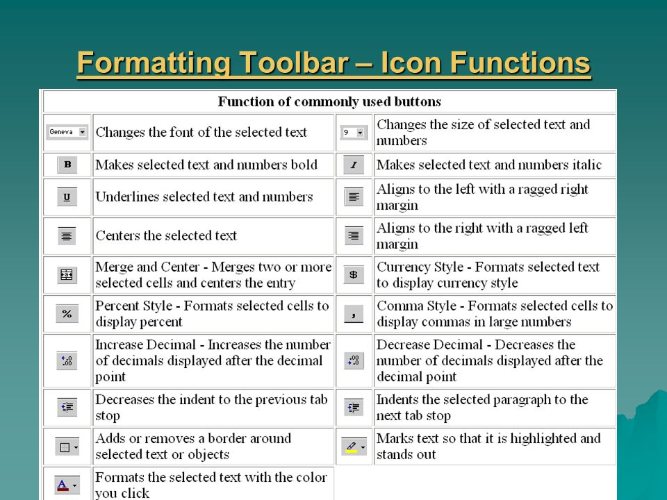 how to get into drawing toolbar in excel