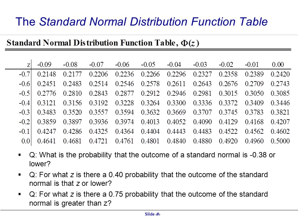 Matching supply with demand an introduction to operations for Q table probability