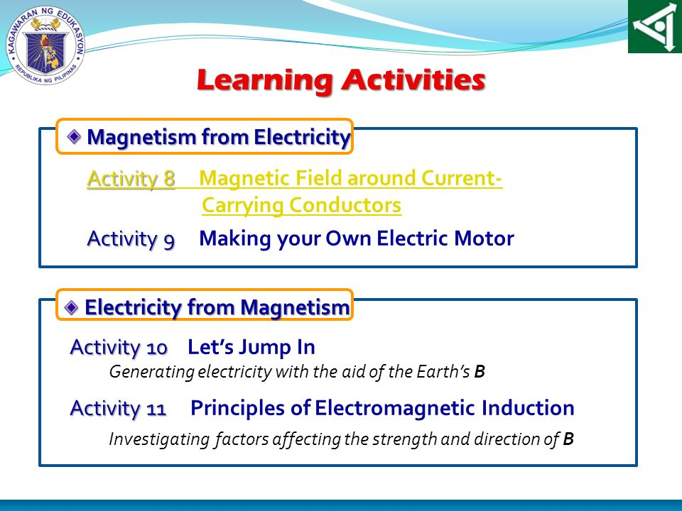 Learning Activities Magnetism from Electricity