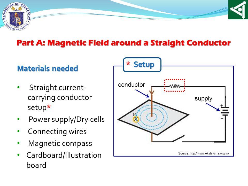 Part A: Magnetic Field around a Straight Conductor