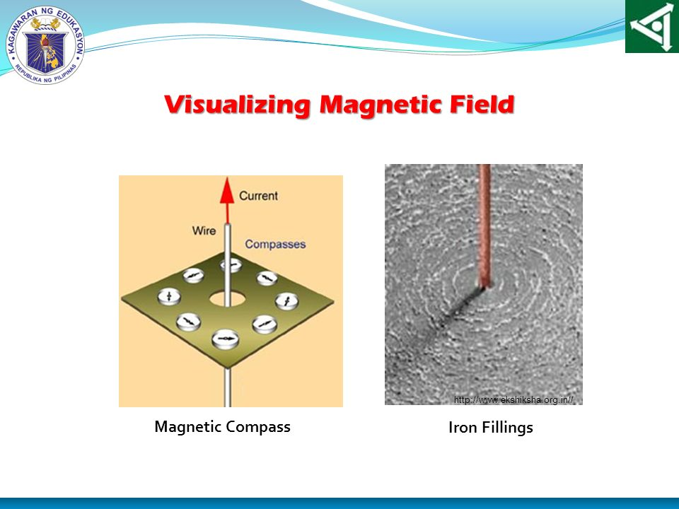 Visualizing Magnetic Field